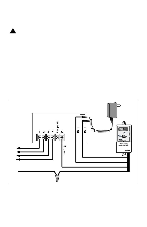 Irritrol Rain Sensor Rs 1000 Manual
